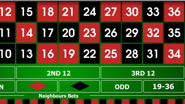 Chinese Roulette Table Game - Free to Play Demo Version